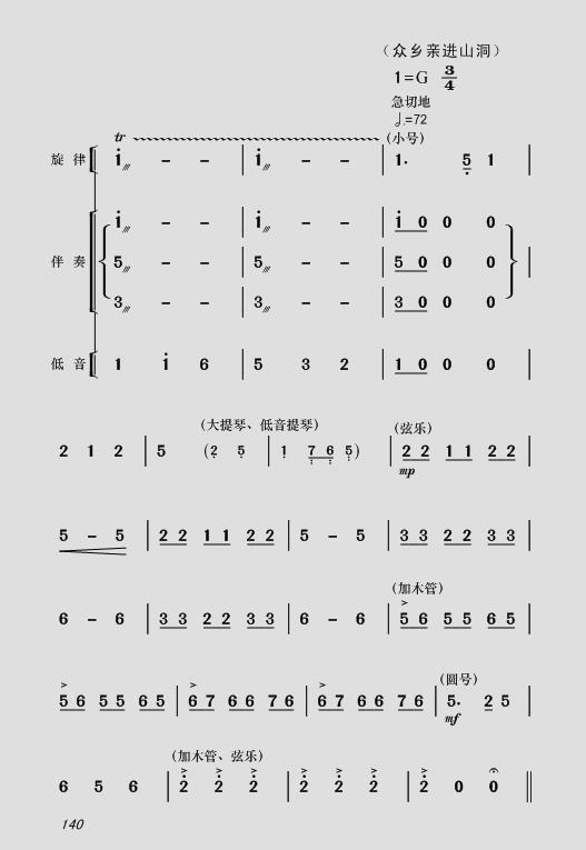 现代舞剧《白毛女》全剧主旋律乐谱9_第七场 太阳出来了